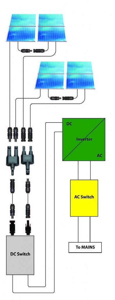 Solar connector scheme