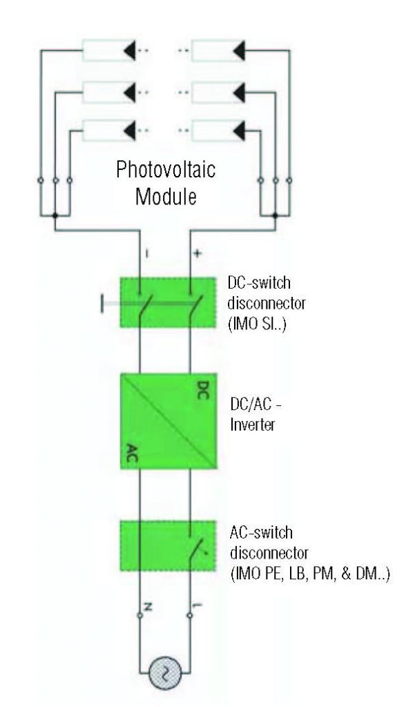Solar switches scheme